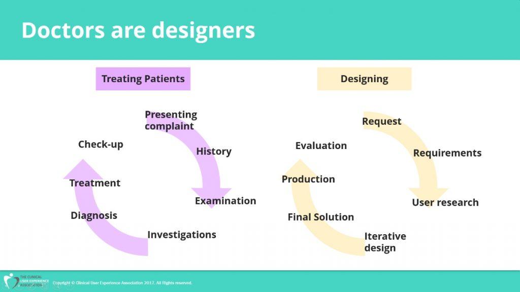 Doctors are designers