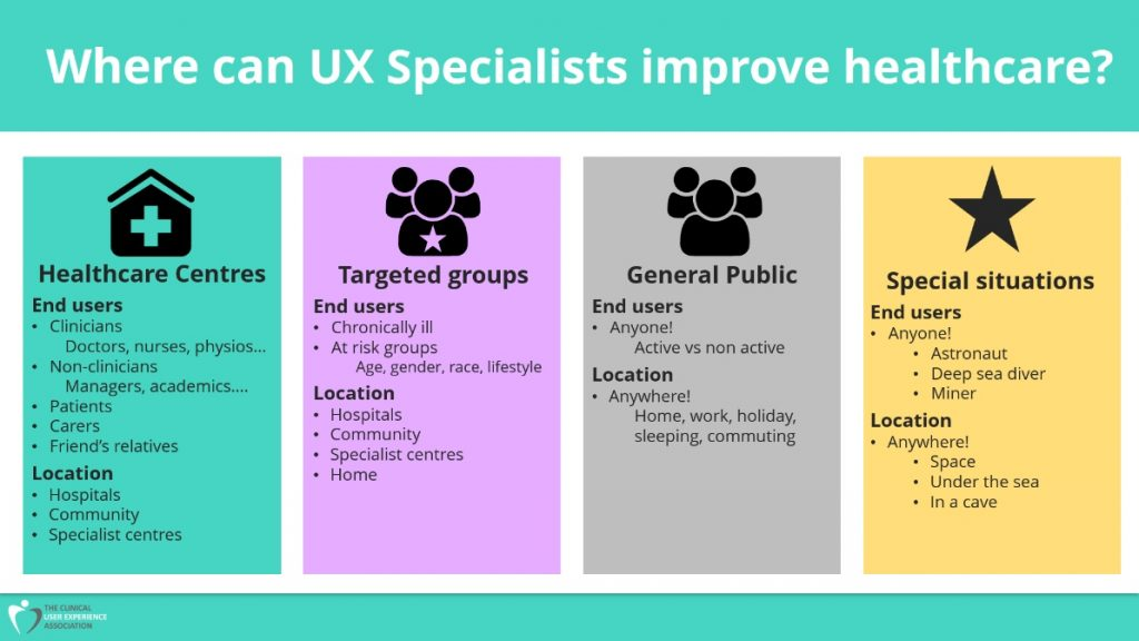 There are many places where UX specialists can improve healthcare